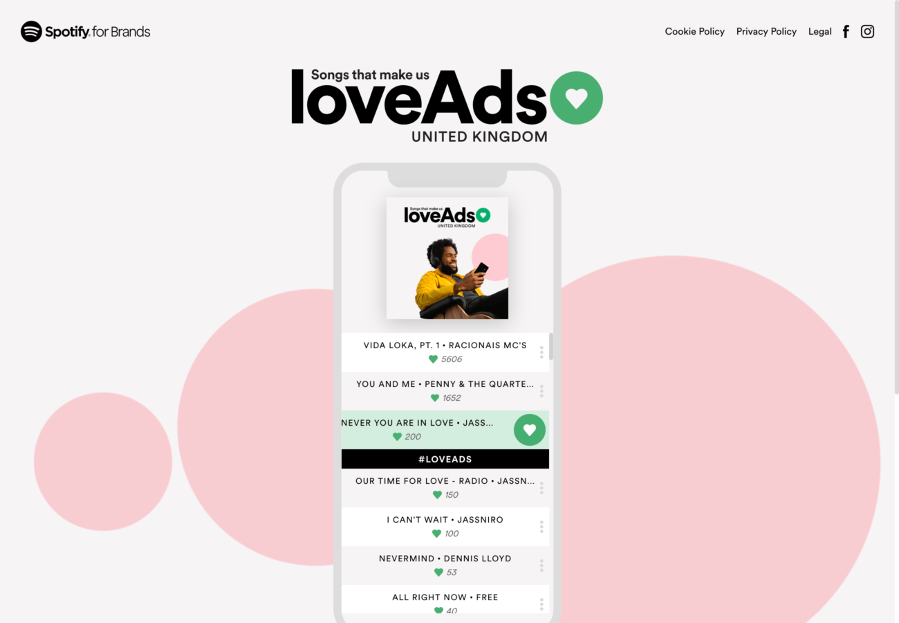 Spotify loveAds - iDNA Digital Invaders in Milan and Pisa